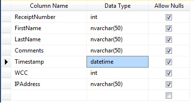 test table for csv