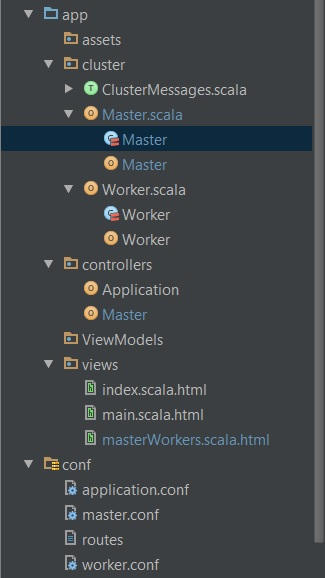 IntelliJ Code Organization